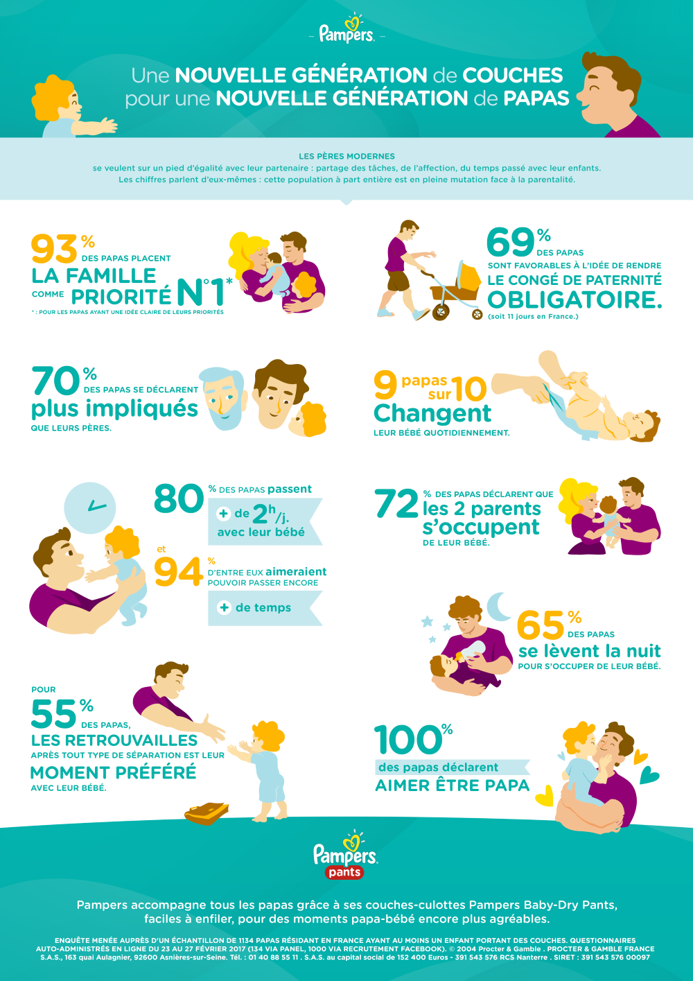 Etude Pampers - Infographie - FormatA4